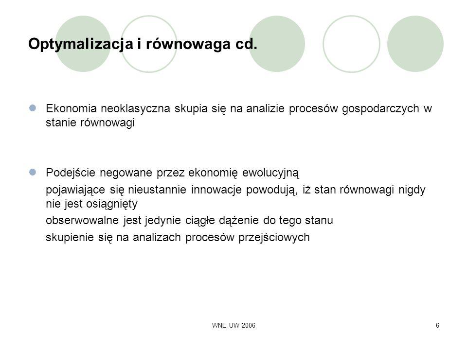 WNE UW 20066 Optymalizacja i równowaga cd. Ekonomia neoklasyczna skupia się na analizie procesów gospodarczych w stanie równowagi Podejście negowane p