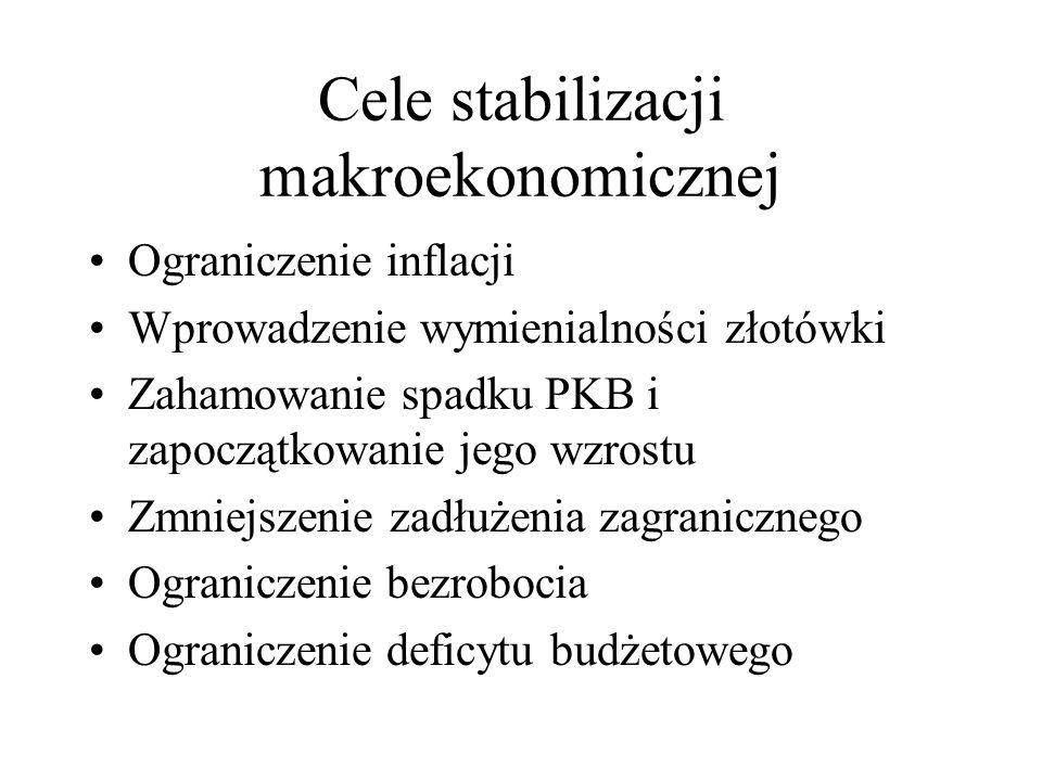 Cele stabilizacji makroekonomicznej Ograniczenie inflacji Wprowadzenie wymienialności złotówki Zahamowanie spadku PKB i zapoczątkowanie jego wzrostu Z
