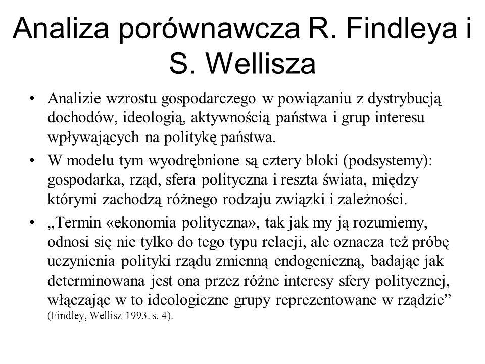 Analiza porównawcza R. Findleya i S. Wellisza Analizie wzrostu gospodarczego w powiązaniu z dystrybucją dochodów, ideologią, aktywnością państwa i gru