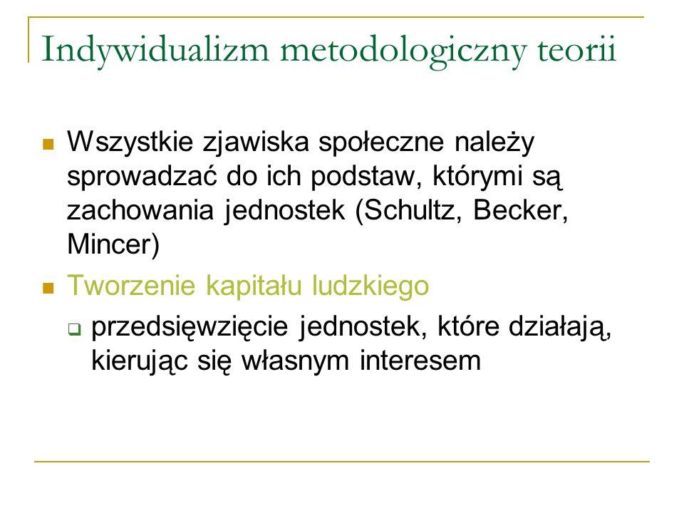 Indywidualizm metodologiczny teorii Wszystkie zjawiska społeczne należy sprowadzać do ich podstaw, którymi są zachowania jednostek (Schultz, Becker, M