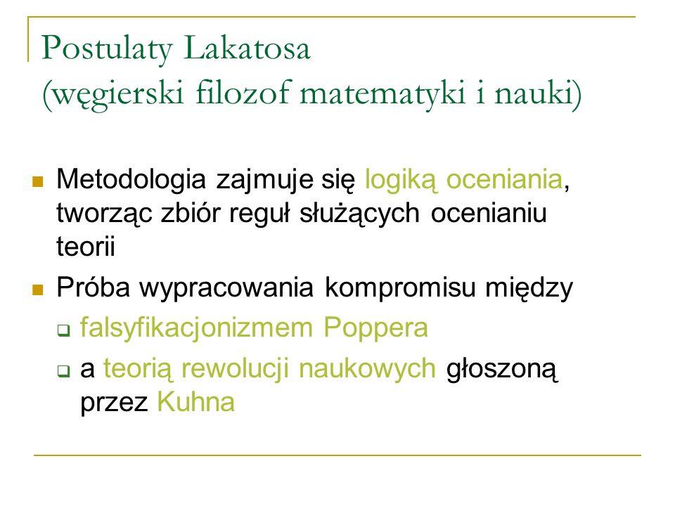 Postulaty Lakatosa (węgierski filozof matematyki i nauki) Metodologia zajmuje się logiką oceniania, tworząc zbiór reguł służących ocenianiu teorii Pró