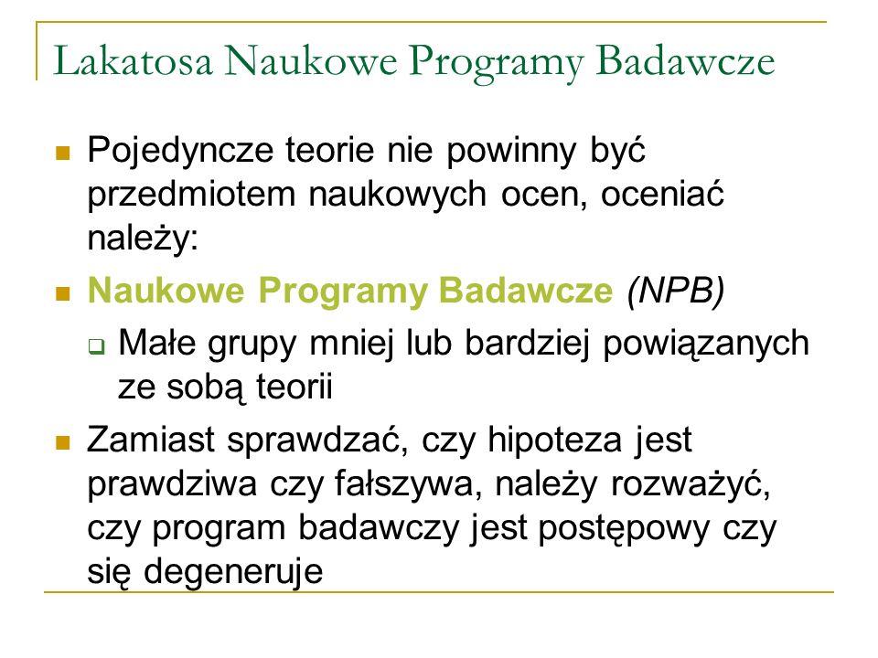Lakatosa Naukowe Programy Badawcze Pojedyncze teorie nie powinny być przedmiotem naukowych ocen, oceniać należy: Naukowe Programy Badawcze (NPB) Małe