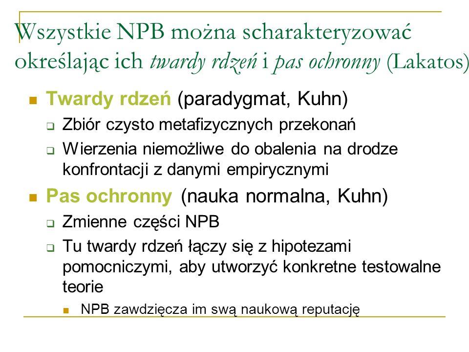 Wszystkie NPB można scharakteryzować określając ich twardy rdzeń i pas ochronny (Lakatos) Twardy rdzeń (paradygmat, Kuhn) Zbiór czysto metafizycznych