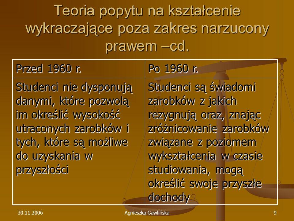 30.11.2006Agnieszka Gawlińska9 Teoria popytu na kształcenie wykraczające poza zakres narzucony prawem –cd. Przed 1960 r. Po 1960 r. Studenci nie dyspo