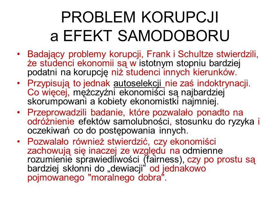 PROBLEM KORUPCJI a EFEKT SAMODOBORU Badający problemy korupcji, Frank i Schultze stwierdzili, że studenci ekonomii są w istotnym stopniu bardziej podatni na korupcję niż studenci innych kierunków.