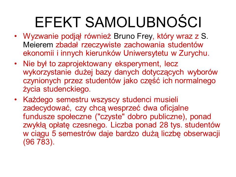 EFEKT SAMOLUBNOŚCI Wyzwanie podjął również Bruno Frey, który wraz z S.