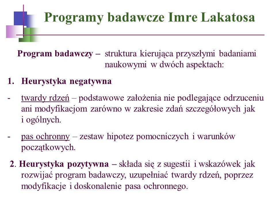Programy badawcze Imre Lakatosa Program badawczy – struktura kierująca przyszłymi badaniami naukowymi w dwóch aspektach: 1.Heurystyka negatywna -tward