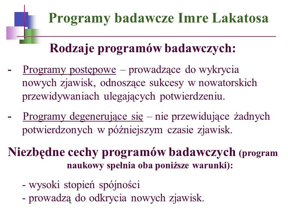 Programy badawcze Imre Lakatosa Rodzaje programów badawczych: - Programy postępowe – prowadzące do wykrycia nowych zjawisk, odnoszące sukcesy w nowato