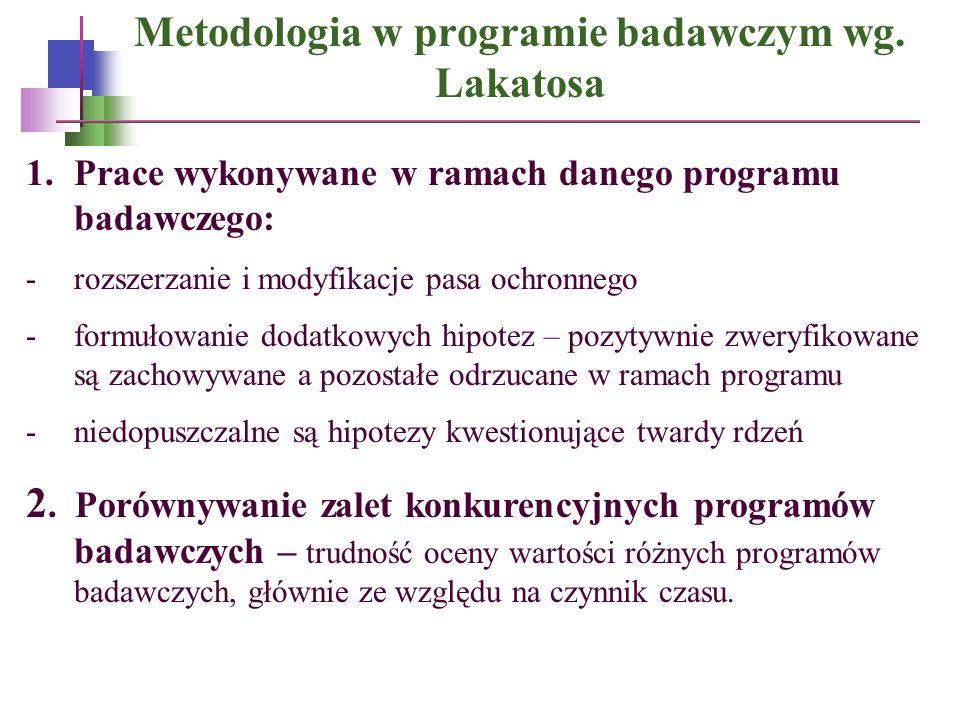 Metodologia w programie badawczym wg. Lakatosa 1.Prace wykonywane w ramach danego programu badawczego: -rozszerzanie i modyfikacje pasa ochronnego -fo