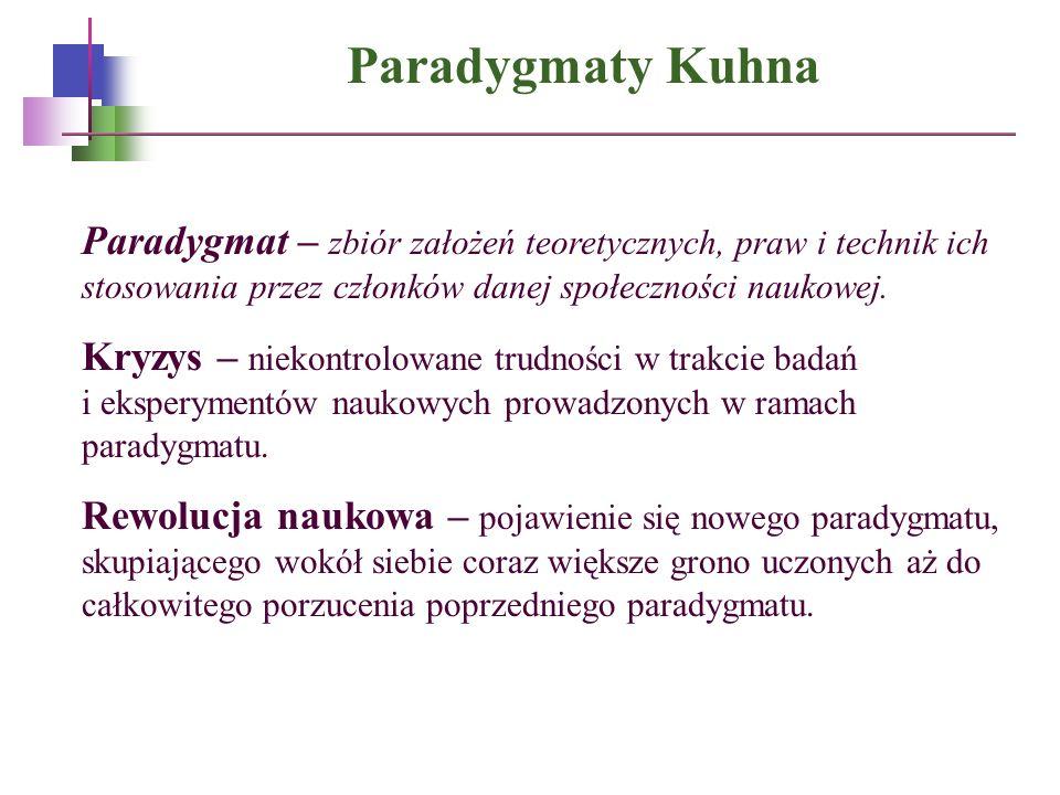 Paradygmaty Kuhna Paradygmat – zbiór założeń teoretycznych, praw i technik ich stosowania przez członków danej społeczności naukowej. Kryzys – niekont