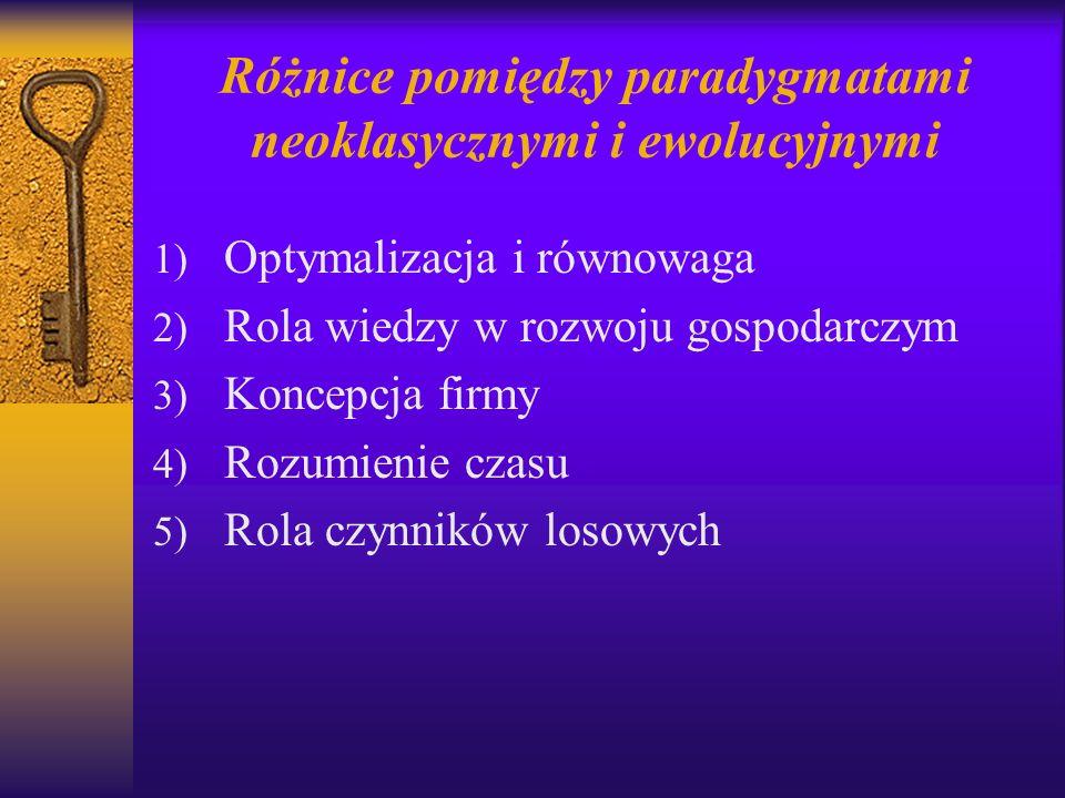 Różnice pomiędzy paradygmatami neoklasycznymi i ewolucyjnymi 1) Optymalizacja i równowaga 2) Rola wiedzy w rozwoju gospodarczym 3) Koncepcja firmy 4)