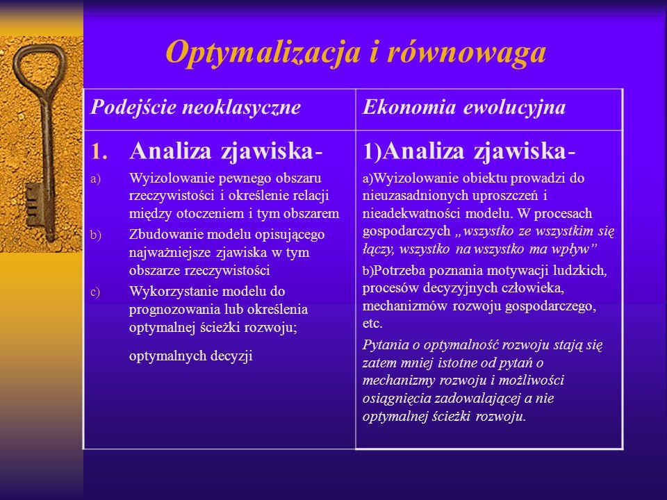 Optymalizacja i równowaga Podejście neoklasyczneEkonomia ewolucyjna 1. Analiza zjawiska- a) Wyizolowanie pewnego obszaru rzeczywistości i określenie r