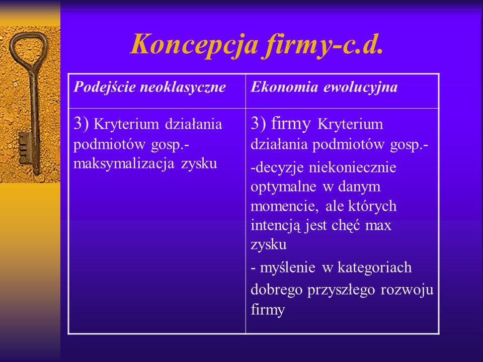 Koncepcja firmy-c.d. Podejście neoklasyczneEkonomia ewolucyjna 3) Kryterium działania podmiotów gosp.- maksymalizacja zysku 3) firmy Kryterium działan