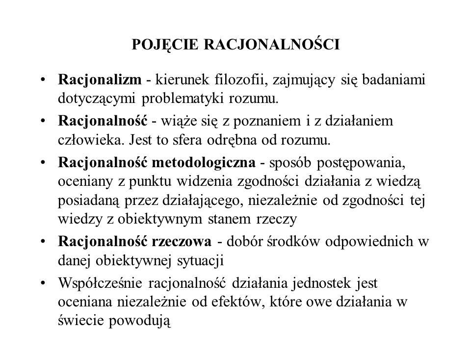 POJĘCIE RACJONALNOŚCI Racjonalizm - kierunek filozofii, zajmujący się badaniami dotyczącymi problematyki rozumu. Racjonalność - wiąże się z poznaniem