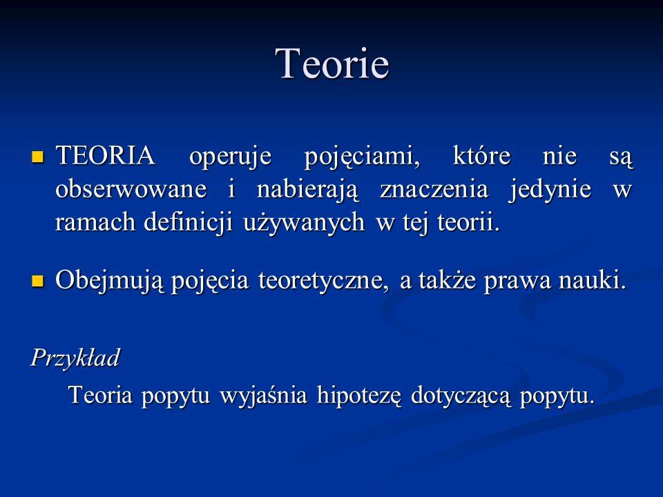 Teorie TEORIA operuje pojęciami, które nie są obserwowane i nabierają znaczenia jedynie w ramach definicji używanych w tej teorii. TEORIA operuje poję