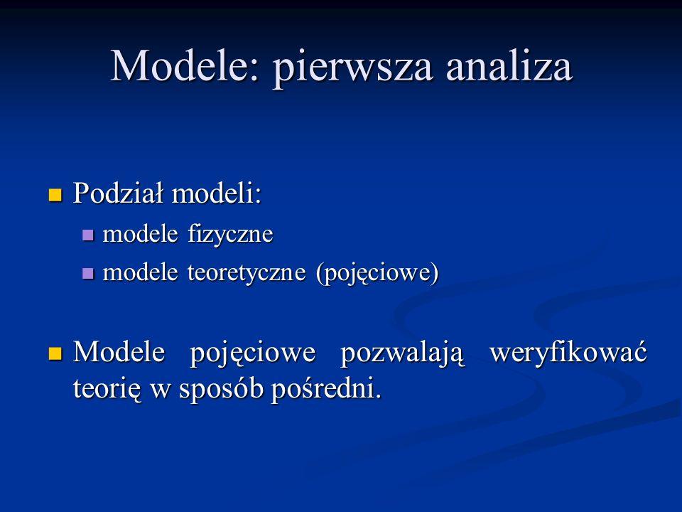 Modele: pierwsza analiza Podział modeli: Podział modeli: modele fizyczne modele fizyczne modele teoretyczne (pojęciowe) modele teoretyczne (pojęciowe)
