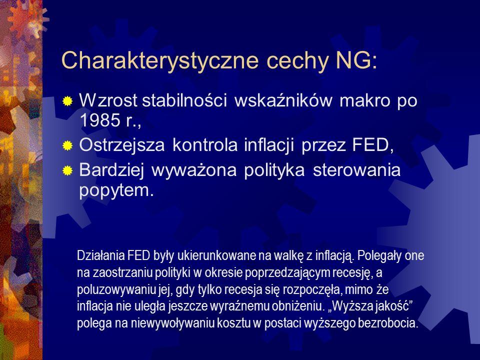 Charakterystyczne cechy NG: Wzrost stabilności wskaźników makro po 1985 r., Ostrzejsza kontrola inflacji przez FED, Bardziej wyważona polityka sterowania popytem.