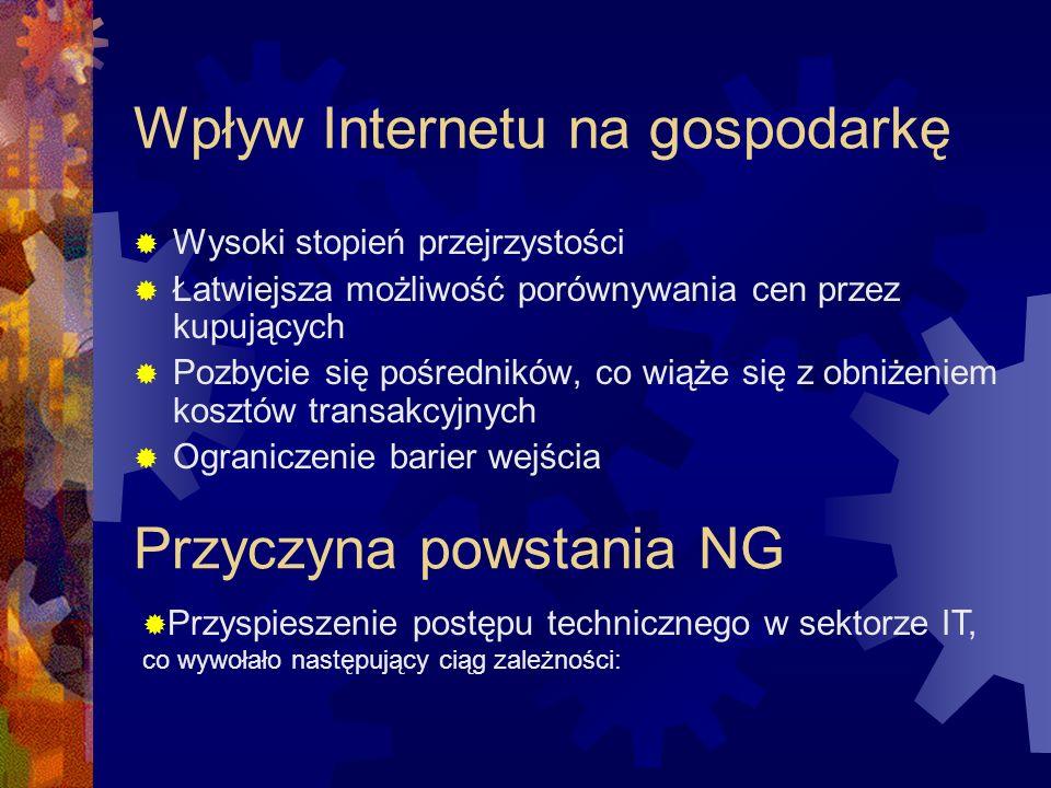Wpływ Internetu na gospodarkę Wysoki stopień przejrzystości Łatwiejsza możliwość porównywania cen przez kupujących Pozbycie się pośredników, co wiąże się z obniżeniem kosztów transakcyjnych Ograniczenie barier wejścia Przyczyna powstania NG Przyspieszenie postępu technicznego w sektorze IT, co wywołało następujący ciąg zależności: