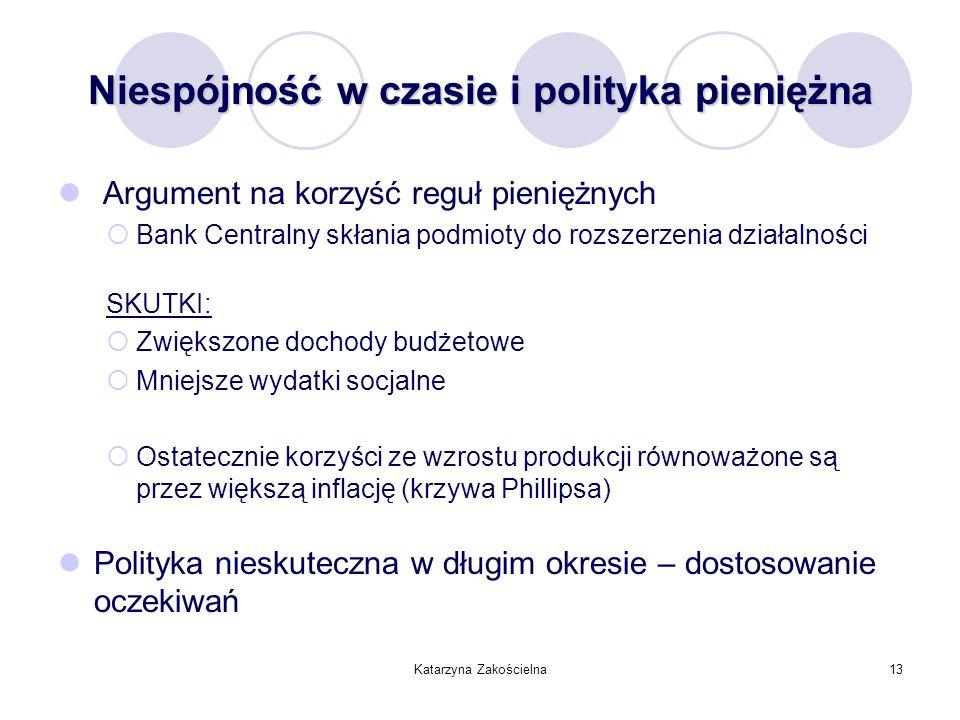Katarzyna Zakościelna13 Niespójność w czasie i polityka pieniężna Argument na korzyść reguł pieniężnych Bank Centralny skłania podmioty do rozszerzeni