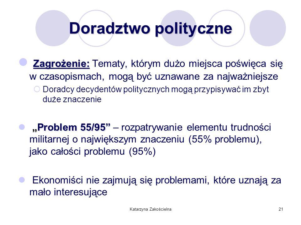 Katarzyna Zakościelna21 Doradztwo polityczne Zagrożenie: Zagrożenie: Tematy, którym dużo miejsca poświęca się w czasopismach, mogą być uznawane za naj