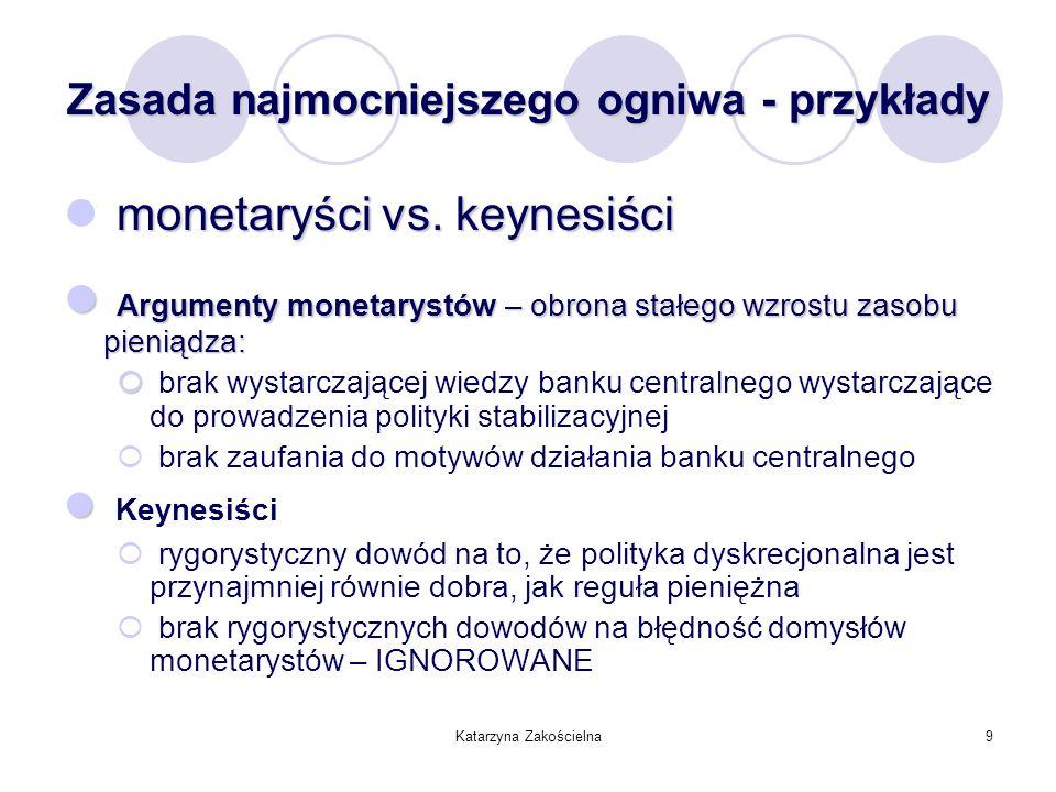 Katarzyna Zakościelna10 Zasada najmocniejszego ogniwa - przykłady Transakcyjny popyt na pieniądz Transakcyjny popyt na pieniądz Baumola Baumola (1952) 1.Elastyczność popytu transakcyjnego na pieniądz – reguła pierwiastka kwadratowego względem dochodu 0,5 względem dochodu 0,5 względem stopy procentowej - 0,5 względem stopy procentowej - 0,5 2.Bardziej realistyczny model, w którym reguła pierwiastka kwadratowego nie zachowuje ważności – IGNOROWANY mimo dużego znaczenia