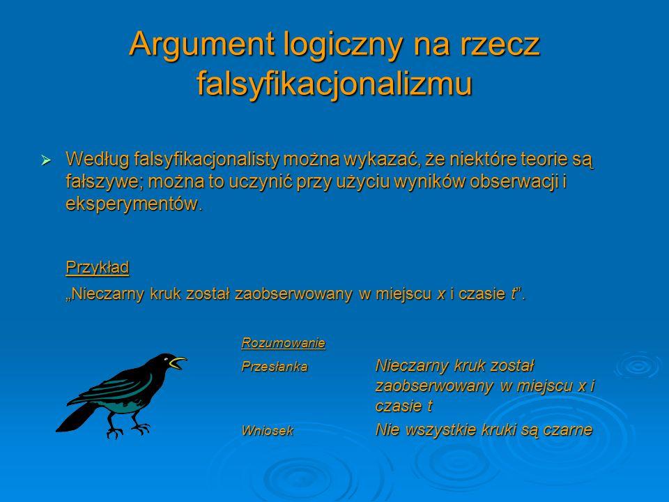 Argument logiczny na rzecz falsyfikacjonalizmu Według falsyfikacjonalisty można wykazać, że niektóre teorie są fałszywe; można to uczynić przy użyciu