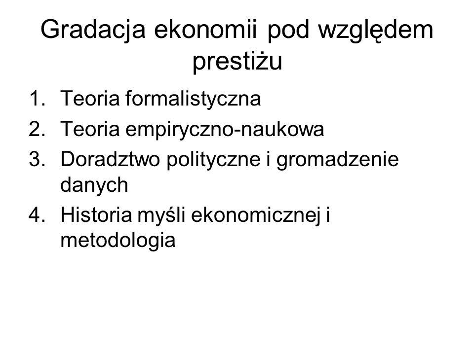Gradacja ekonomii pod względem prestiżu 1.Teoria formalistyczna 2.Teoria empiryczno-naukowa 3.Doradztwo polityczne i gromadzenie danych 4.Historia myś