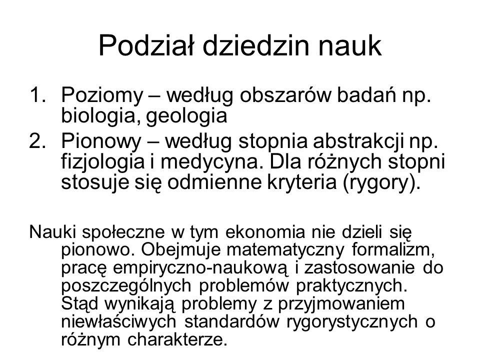 Podział dziedzin nauk 1.Poziomy – według obszarów badań np. biologia, geologia 2.Pionowy – według stopnia abstrakcji np. fizjologia i medycyna. Dla ró
