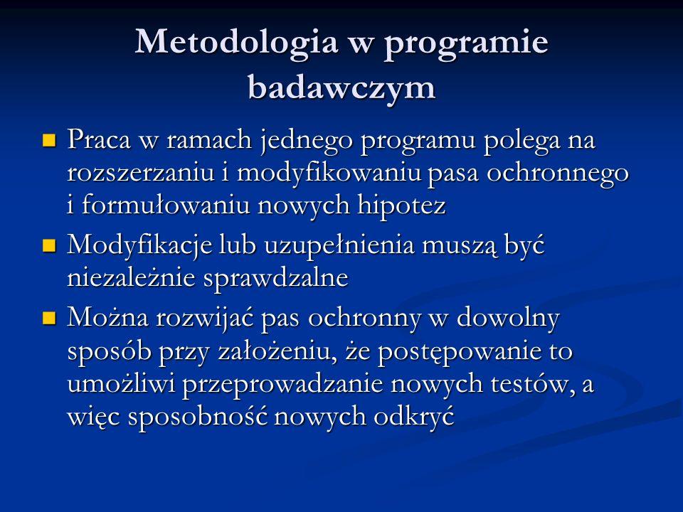Metodologia w programie badawczym Praca w ramach jednego programu polega na rozszerzaniu i modyfikowaniu pasa ochronnego i formułowaniu nowych hipotez
