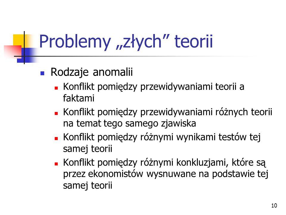 10 Problemy złych teorii Rodzaje anomalii Konflikt pomiędzy przewidywaniami teorii a faktami Konflikt pomiędzy przewidywaniami różnych teorii na temat