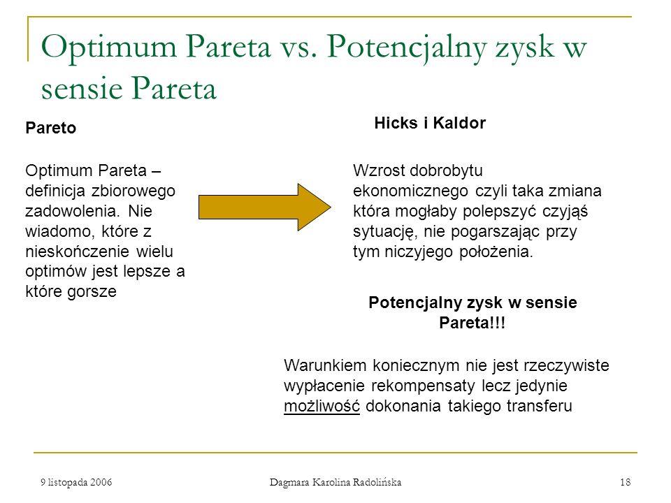 9 listopada 2006 Dagmara Karolina Radolińska 18 Optimum Pareta vs. Potencjalny zysk w sensie Pareta Optimum Pareta – definicja zbiorowego zadowolenia.