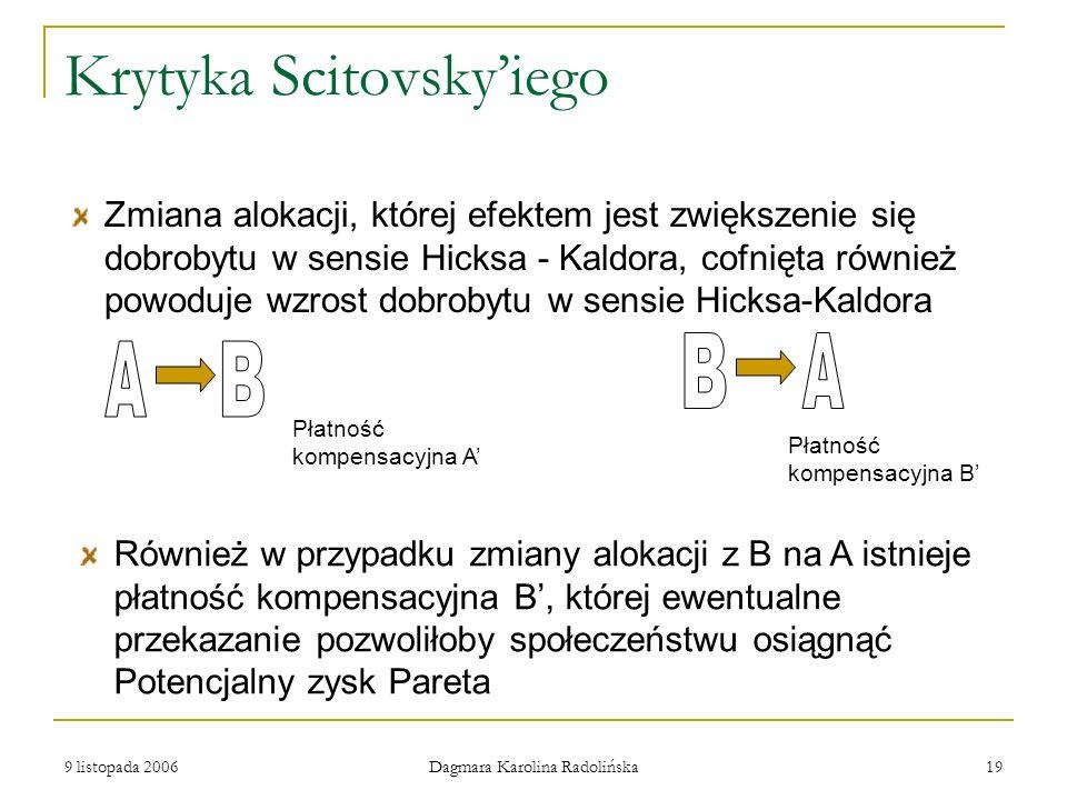 9 listopada 2006 Dagmara Karolina Radolińska 19 Krytyka Scitovskyiego Zmiana alokacji, której efektem jest zwiększenie się dobrobytu w sensie Hicksa -