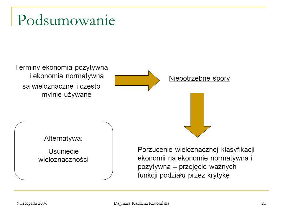9 listopada 2006 Dagmara Karolina Radolińska 21 Podsumowanie Terminy ekonomia pozytywna i ekonomia normatywna są wieloznaczne i często mylnie używane