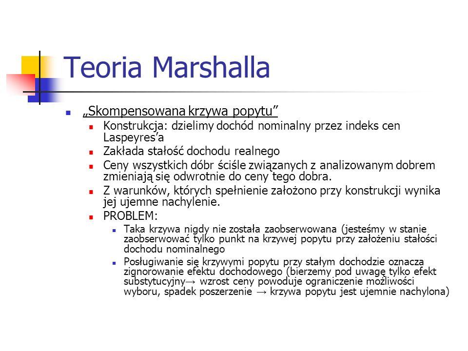 Teoria Marshalla Skompensowana krzywa popytu Konstrukcja: dzielimy dochód nominalny przez indeks cen Laspeyresa Zakłada stałość dochodu realnego Ceny