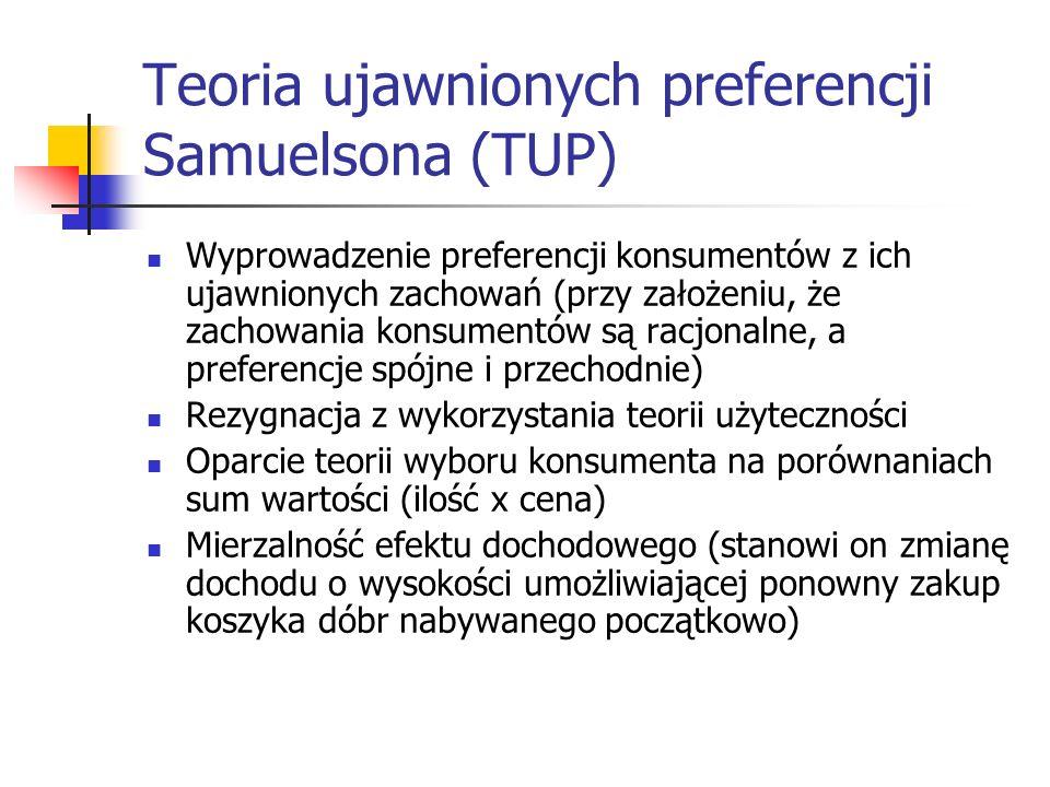 Teoria ujawnionych preferencji Samuelsona (TUP) Wyprowadzenie preferencji konsumentów z ich ujawnionych zachowań (przy założeniu, że zachowania konsum