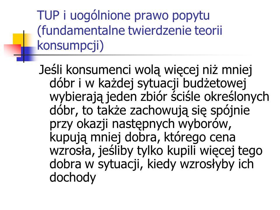 TUP i uogólnione prawo popytu (fundamentalne twierdzenie teorii konsumpcji) Jeśli konsumenci wolą więcej niż mniej dóbr i w każdej sytuacji budżetowej