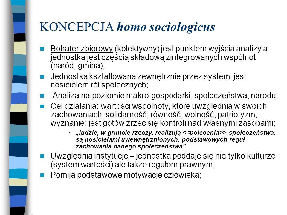 KONCEPCJA homo sociologicus Bohater zbiorowy (kolektywny) jest punktem wyjścia analizy a jednostka jest częścią składową zintegrowanych wspólnot (naró