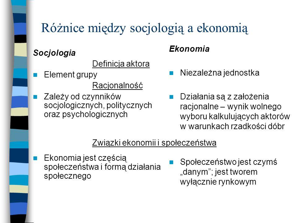 Różnice między socjologią a ekonomią Socjologia Definicja aktora Element grupy Racjonalność Zależy od czynników socjologicznych, politycznych oraz psy