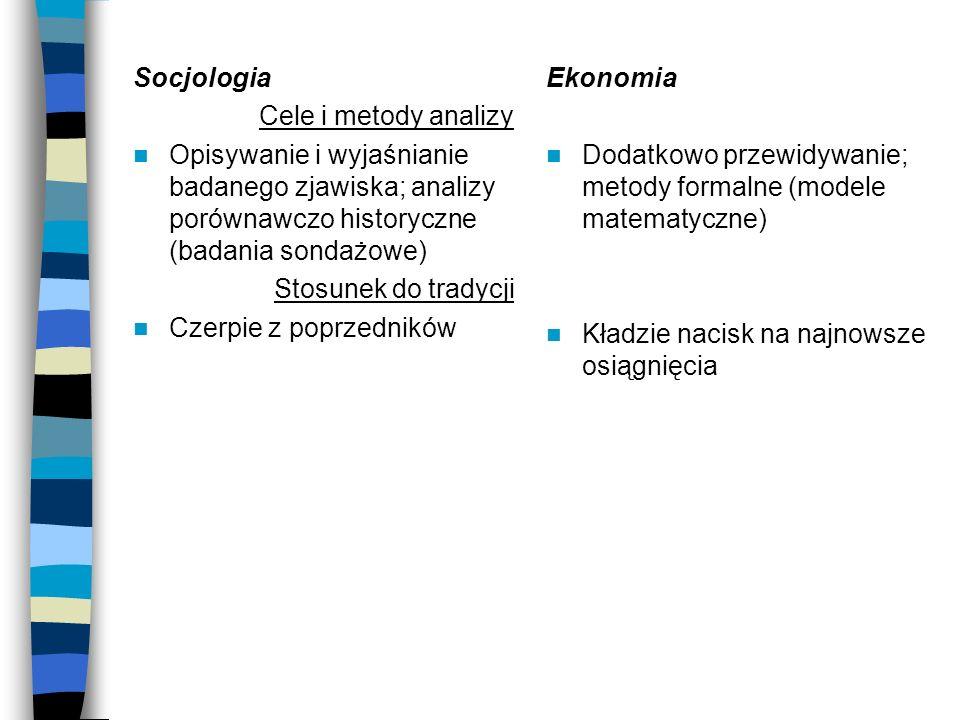 Socjologia Cele i metody analizy Opisywanie i wyjaśnianie badanego zjawiska; analizy porównawczo historyczne (badania sondażowe) Stosunek do tradycji