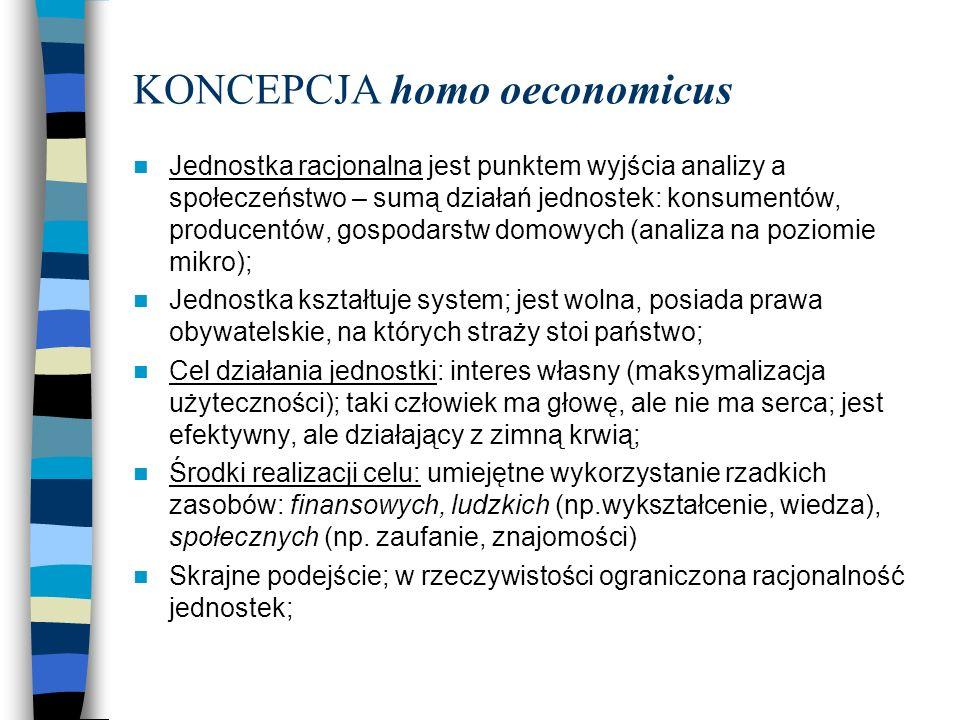 KONCEPCJA homo oeconomicus Jednostka racjonalna jest punktem wyjścia analizy a społeczeństwo – sumą działań jednostek: konsumentów, producentów, gospo