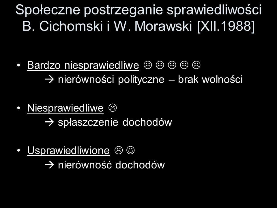 Społeczne postrzeganie sprawiedliwości B. Cichomski i W. Morawski [XII.1988] Bardzo niesprawiedliwe nierówności polityczne – brak wolności Niesprawied
