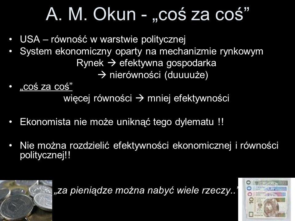 A. M. Okun - coś za coś USA – równość w warstwie politycznej System ekonomiczny oparty na mechanizmie rynkowym Rynek efektywna gospodarka nierówności