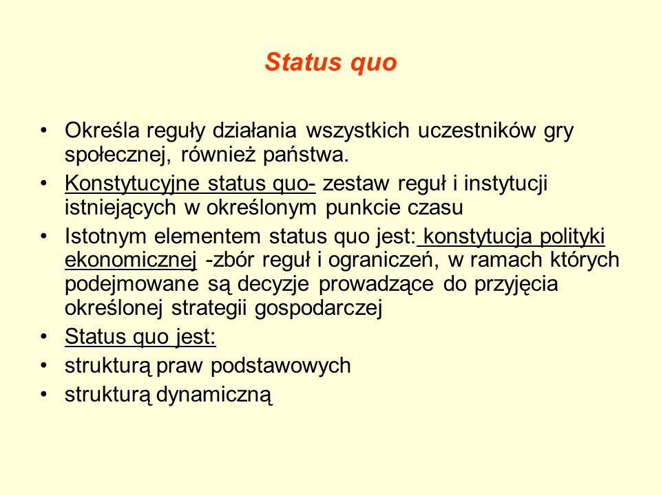 Status quo Określa reguły działania wszystkich uczestników gry społecznej, również państwa. Konstytucyjne status quo- zestaw reguł i instytucji istnie