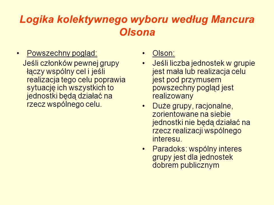 Logika kolektywnego wyboru według Mancura Olsona Powszechny pogląd: Jeśli członków pewnej grupy łączy wspólny cel i jeśli realizacja tego celu poprawi