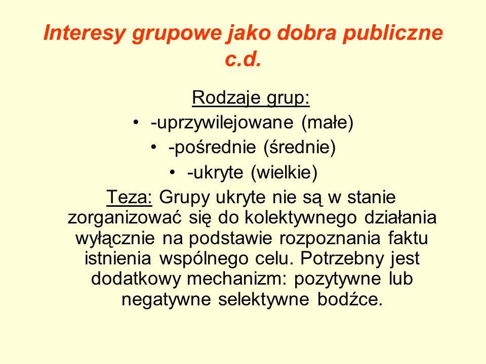 Interesy grupowe jako dobra publiczne c.d. Rodzaje grup: -uprzywilejowane (małe) -pośrednie (średnie) -ukryte (wielkie) Teza: Grupy ukryte nie są w st