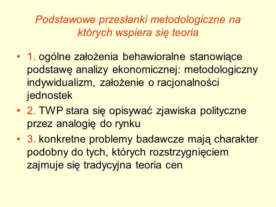 Podstawowe przesłanki metodologiczne na których wspiera się teoria 1. ogólne założenia behawioralne stanowiące podstawę analizy ekonomicznej: metodolo