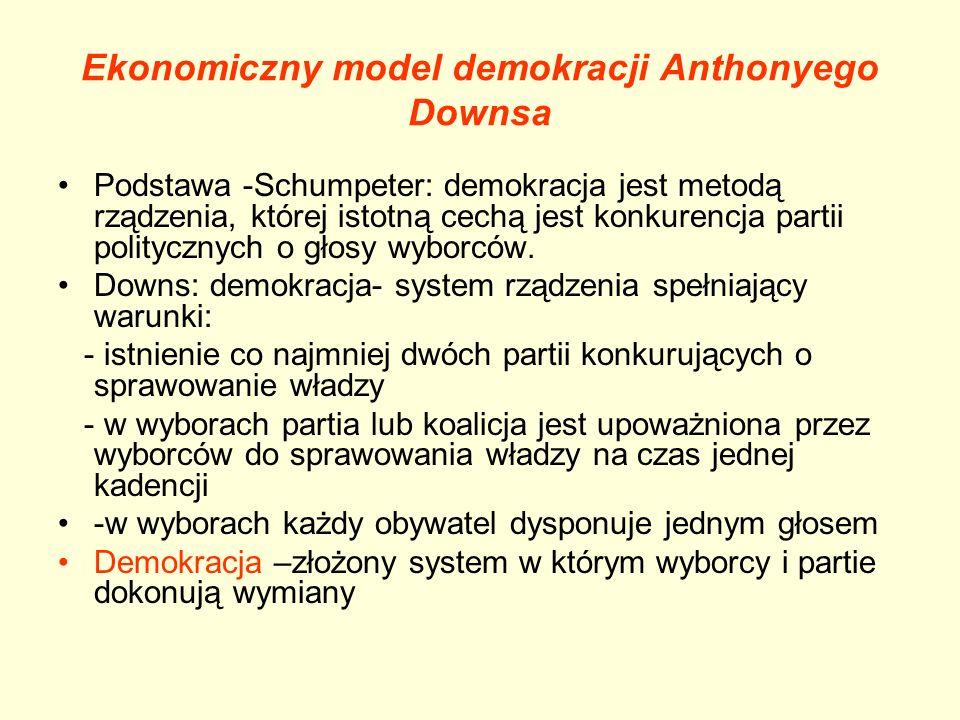 Ekonomiczny model demokracji Anthonyego Downsa Podstawa -Schumpeter: demokracja jest metodą rządzenia, której istotną cechą jest konkurencja partii po