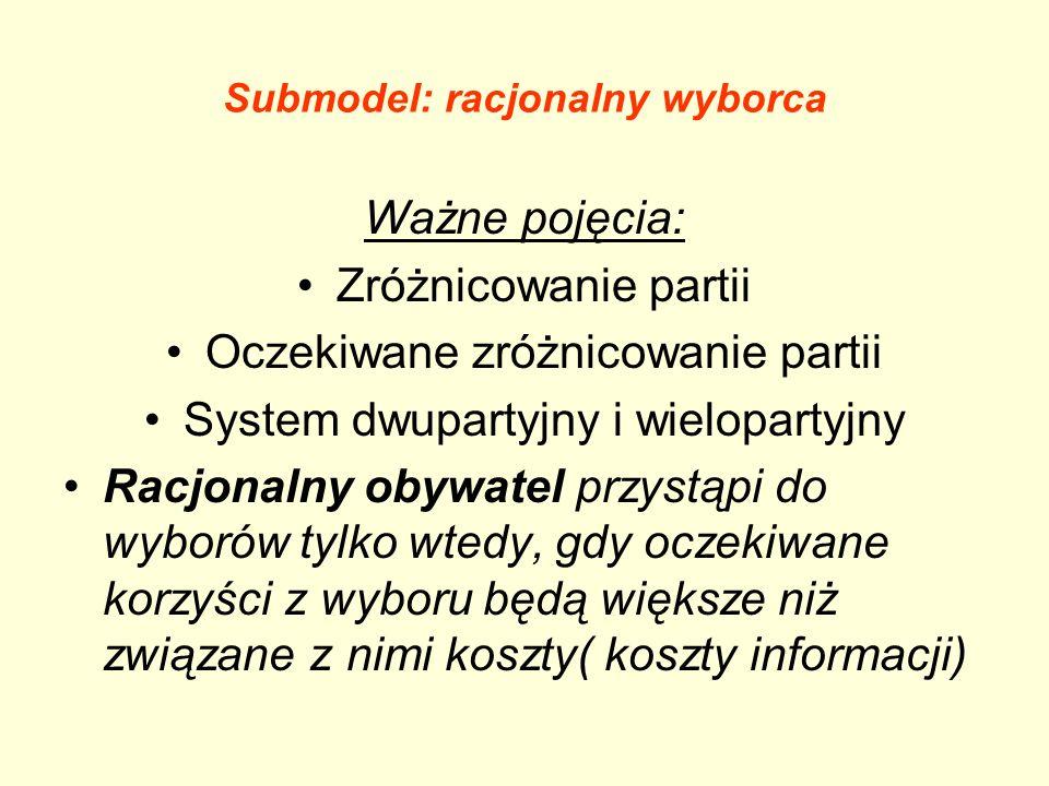 Submodel: racjonalny wyborca Ważne pojęcia: Zróżnicowanie partii Oczekiwane zróżnicowanie partii System dwupartyjny i wielopartyjny Racjonalny obywate