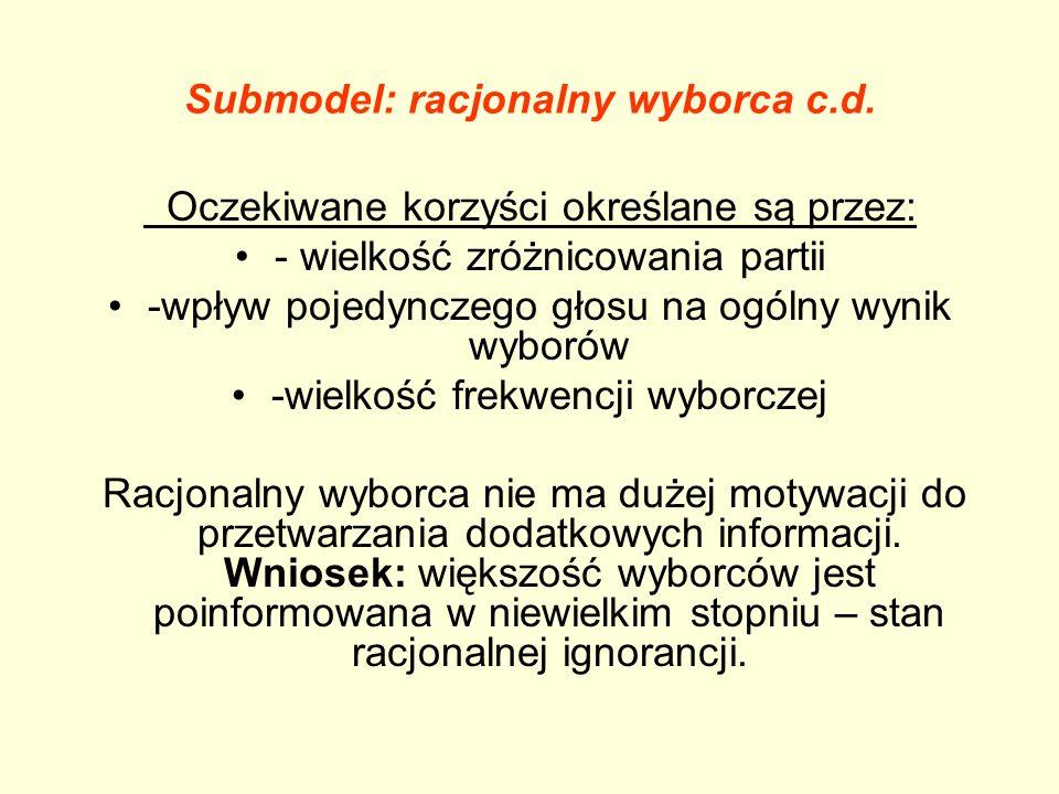 Submodel: racjonalny wyborca c.d. Oczekiwane korzyści określane są przez: - wielkość zróżnicowania partii -wpływ pojedynczego głosu na ogólny wynik wy