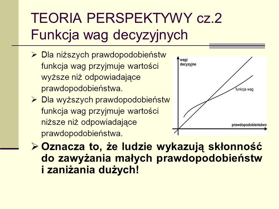 TEORIA PERSPEKTYWY cz.2 Funkcja wag decyzyjnych Dla niższych prawdopodobieństw funkcja wag przyjmuje wartości wyższe niż odpowiadające prawdopodobieńs